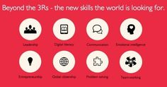 The 8 Skills Students (and Workers) Must Have For The Future I Katie Lepi