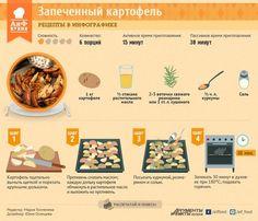 Как приготовить запеченный картофель с розмарином - Кухня - Аргументы и Факты: