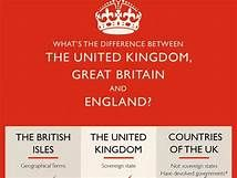 what is the difference between the united kingdom great britain and england - Yahoo Image Search Results Uk Facts, Great Britain, United Kingdom, Image Search, England, The Unit, English, British