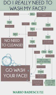 Una mujer nunca pierde.........: Ralmente necesita lavarse tu cara??