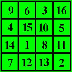 This page by Mark Farrar is about 4 x 4 Magic Squares. Super Lotto, Winning Lottery Numbers, Krishna Mantra, Shri Yantra, Magic Squares, Herbal Magic, Durga Maa, Evernote, Easter Crafts For Kids