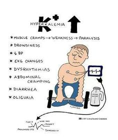 ~Symptoms of Hyperkalemia~  Causes: kidney trouble, aldactone-makes you retain potassium  S/S: Begins with muscle twitching, then proceeds to weakness, then flaccid paralysis, could develop life-threatening arrythmias  Tx: dialysis, calcium gluconate to decrease arrythmias, Glucose and insulin because insulin carries glucose and potassium into the cell; sodium polystyrene sulfonate (Kayexalate)
