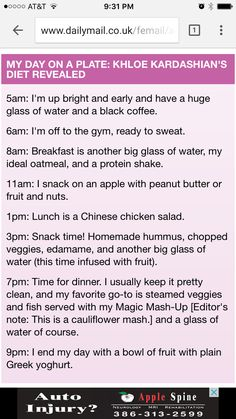Khloe Kardashian's diet plan
