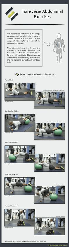 EMG's 5 Transverse Abdominal Exercises
