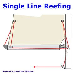 Before going to the expense of installing an in-mast or in-boom mainsail roller reefing systems, you should take a look at the simple, dependable and inexpensive single line reefing system