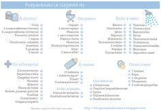 9c39f28218 Maternidad  imprescindibles para la llegada de un bebé (II) (imprimibles  para niño y niña)