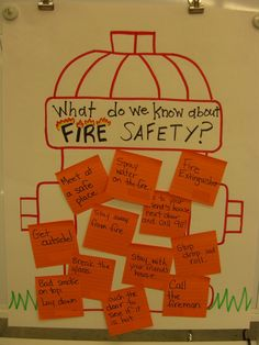 First Grade Garden: Fire Safety schema chart with the kids' ideas on orange sticky notes. (Excellent resources at this site.) Also use for bus safety. Community Helpers Preschool, Preschool Lessons, Preschool Crafts, Fire Safety Week, Preschool Fire Safety, Fire Safety Crafts, Camp Safety, Safety Games, Fire Safety For Kids
