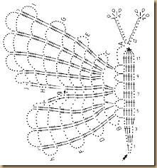 Butterfly diagram only # 01