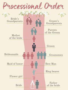 40 Tips to Plan Your Wedding on A Budget - Wedding Tips - hochzeit Cute Wedding Ideas, Wedding Goals, Plan Your Wedding, Perfect Wedding, Dream Wedding, Wedding To Do List, Budget For Wedding, Wedding Guest List, Weddings On A Budget