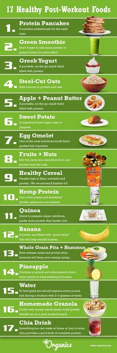 17 Healthiest Work-Out Foods. Because finding a healthy snack after your workout shouldn't be hard. It will help revitalize your body, build new muscle and keep you energized. For more awesomeness head to www.organics.org
