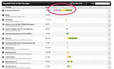Cachovací plugin a rýchlosť webu