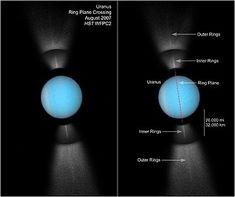 Hubble Captures Full View of Uranus' Rings on Edge