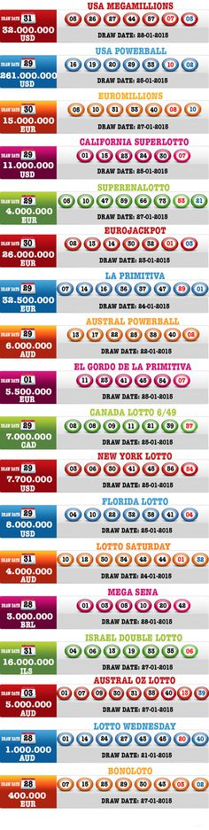 Check the NEW Lottery results design!!!!! Do you think? http://www.bestoflotto.com/lottery-results.html