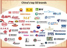 China's top 50 brands