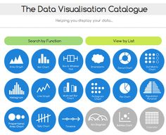 The Data Visualization Catalogue by Severino Ribecca - http://www.datavizcatalogue.com/index.html