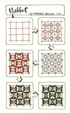 Enthusiastic Artist: YABBUT tangle instructions