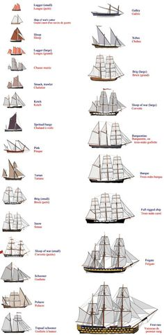 All the sailboats.