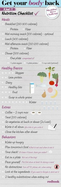 Wedding Dress Challenge Eating Checklist Week 11