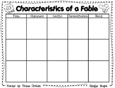 Ginger Snaps: Fable Graphic Organizer and a Lesson Plan Template