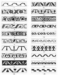 Persian design_ rugs_ weave