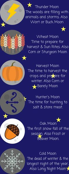 Timing and Spell Crafting - Full Moon Names and Meanings Buck Moon Meaning, Frost Moon, Full Moon Names, Moon Hunters, Corn Moon, Sturgeon Moon, Thunder Moon, Traditional Names, Moon Time