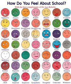 Feelings - How do you feel today? English Class, English Lessons, Learn English, Primary English, English Words, English Grammar, Teaching English, English Language, Feelings Chart