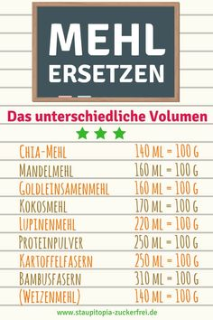 Low Carb Mehl ersetzen: Das Volumen von Chia-Mehl, Mandelmehl, Goldleinsamenmehl, Kokosmehl, Lupinenmehl, Proteinpulver, Kartoffelfasern und Bambusfasern im Vergleich zu Weizenmehl