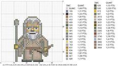 free gandolf chart