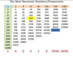 harmonic minor scale degrees ia one string harmonic minor. Black Bedroom Furniture Sets. Home Design Ideas