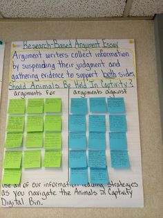 Research-Based Argument Essay chart