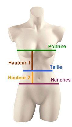 Très bon tuto pour faire un corset! Je remplacerais peut-être par du cuir pour l'exterieur....