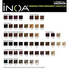 39 oreal inoa color chart search pictures photos hair color
