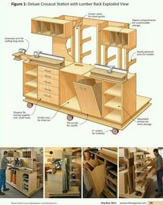 Woodworking Jigs Organização de Oficina - bancada móvel compacta / Extreme Garage Shop Makeover-Part 4 Woodworking Shop Layout, Easy Woodworking Projects, Woodworking Bench, Wood Projects, Woodworking Basics, Learn Woodworking, Woodworking Workshop, Popular Woodworking, Woodworking Patterns