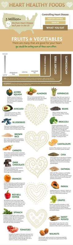 heart healthy foods #healthy #food. A Wild Smile, pediatric dentist in Denver, CO @ www.awildsmile.com