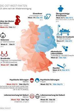 Die Deutschen sind 25 Jahre nach der Wiedervereinigung vor allem eins: einheitlich dick