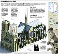 The World History of Taxation – Viral Gossip Architecture Drawings, Gothic Architecture, Historical Architecture, Architecture Details, Best History Books, World History, Cathedral Architecture, Big Building, Monuments
