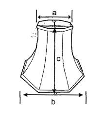 How to choose a lampshade - size & shape