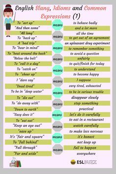 Slang Words, Idioms and Common Expressions in English – ESL Buzz Slang English, English Idioms, English Phrases, Learn English Words, English Writing, English Lessons, English Grammar Online, Good Vocabulary, English Vocabulary Words