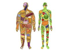 Übersäuert? Natürliche Entgiftung mit Kokosöl und was man unbedingt vermeiden sollte! - ☼ ✿ ☺ Informationen und Inspirationen für ein Bewusstes, Veganes und (F)rohes Leben ☺ ✿ ☼