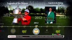 nice Legends of the Majors - Tiger Woods Golf 14