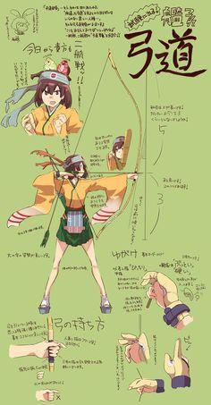 Twitter / momoge911: 夏コミに向け、これでアナタも艦これ弓道博士! らくがきですい ...