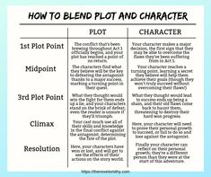 """How to Break the Shackles of """"Plot Versus Character"""" - The Novel Smithy Writing Promps, Script Writing, Book Writing Tips, English Writing Skills, Writing Words, Writing Help, Character Sheet Writing, Writing Comics, Writing Outline"""
