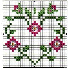 havlu kenar örnekleri kanaviçe ile ilgili görsel sonucu Small Cross Stitch, Cross Stitch Heart, Cross Stitch Borders, Cross Stitch Alphabet, Cross Stitch Flowers, Counted Cross Stitch Patterns, Cross Stitch Designs, Cross Stitching, Cross Stitch Embroidery