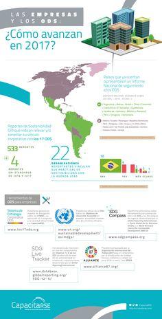 ¿Cómo avanzan los #ODS en las Empresas y Países en 2017?