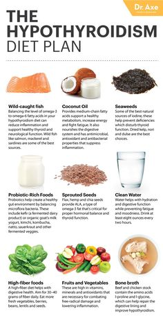 Hypothyroid diet+ supplements to help ease symptoms