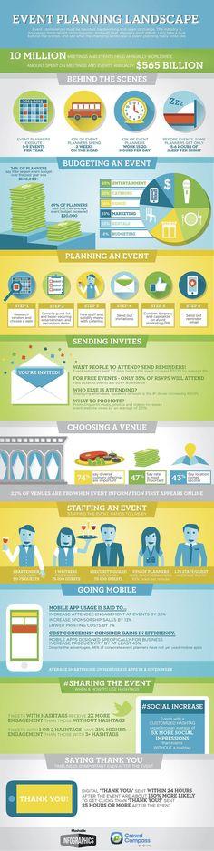 Mashable-CrowdCompass_Infographic_v01