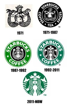 Then and now of Starbucks logo. It's interesting that their logo has slowly evolved to the point where the image is so well known. I do like older versions, though. The newer one is colder. Starbucks Logo, Starbucks Coffee, Logos Meaning, Restaurant Logo, Photoshop Logo, Logo Process, Marken Logo, Famous Logos, Dark Photography