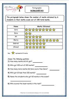 Grade 3 Maths Worksheets: Pictorial Representation of Data Handling Data - Pictographs) - Lets Share Knowledge Math Addition Worksheets, Graphing Worksheets, 3rd Grade Math Worksheets, First Grade Math, Grade 3, Picture Graph Worksheets, Reading Comprehension Worksheets, Math Words, Printable