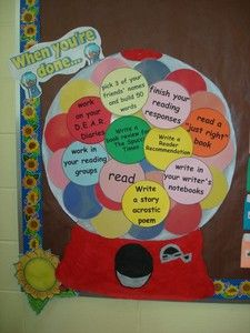 Classroom management - Fast finishers - Activities to go on with poster