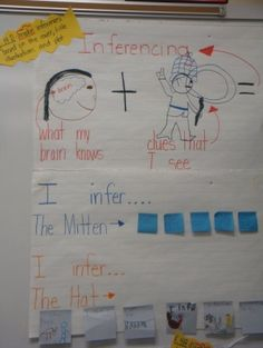 good way to explain inferencing :) by marla